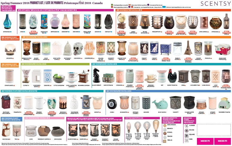 676a4be7d2 Scentsy Spring and Summer 2018 Catalog Product List